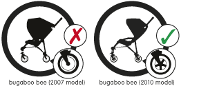 Bugaboo Bee vs Bugaboo Bee+