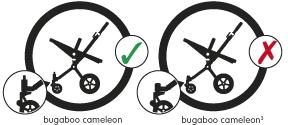 Kompatibilita Cameleon vs Cameleon3