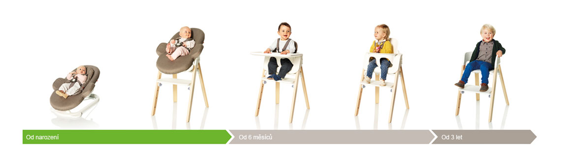 Stokke Steps roste s dítětem