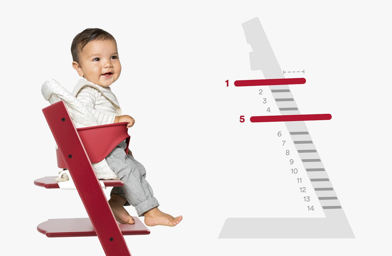 Stokke Tripp Trapp nastavení pro děti od 6 měsíců do 3 let
