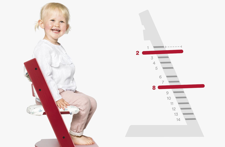 Stokke Tripp Trapp nastavení pro děti od 3 do 5 let
