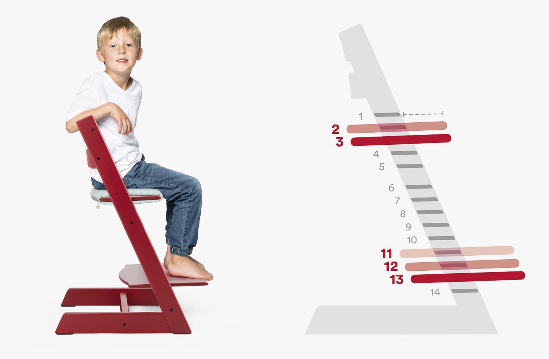 Stokke Tripp Trapp nastavení pro děti školního věku