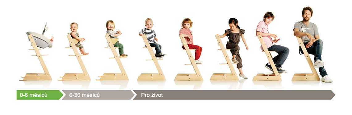 stokke tripp trapp j deln idli ka skladem na mybabystore. Black Bedroom Furniture Sets. Home Design Ideas